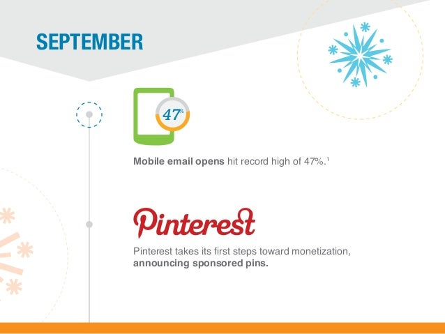 September 47  %  Mobile email opens hit record high of 47%.1  Pinterest takes its first steps toward monetization, announc...