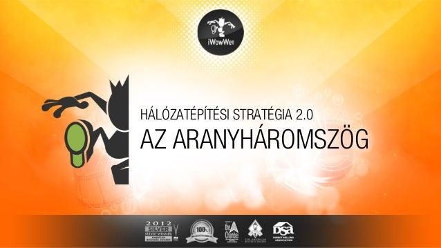 HÁLÓZATÉPÍTÉSI STRATÉGIA 2.0 AZ ARANYHÁROMSZÖG
