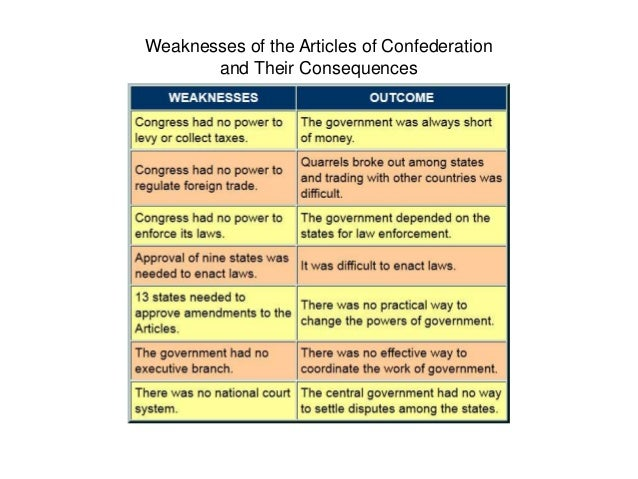 Et 11 ch 6 weaknesses of the articles of confederation publicscrutiny Choice Image