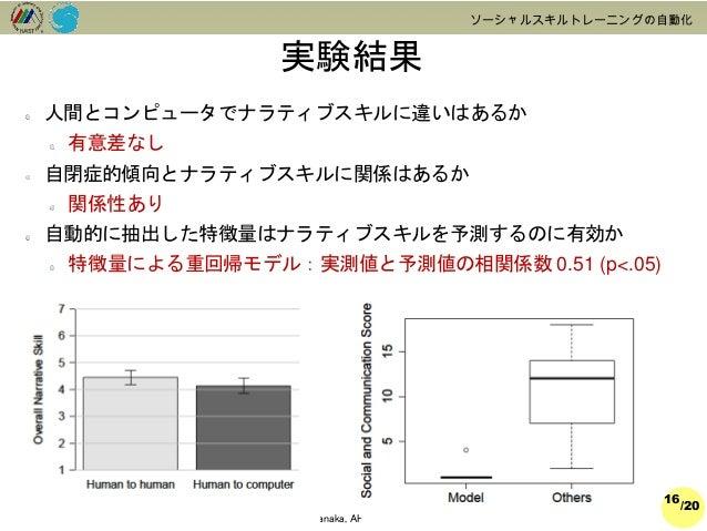 /20  2014@Hiroki Tanaka, AHC-Lab, IS, NAIST  ソーシャルスキルトレーニングの自動化  実験結果  16  人間とコンピュータでナラティブスキルに違いはあるか  有意差なし  自閉症的傾向とナラティブス...