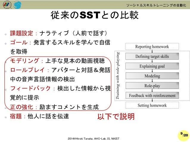 /20  2014@Hiroki Tanaka, AHC-Lab, IS, NAIST  ソーシャルスキルトレーニングの自動化  課題設定:ナラティブ(人前で話す)  ゴール:発言するスキルを学んで自信  を取得  モデリング:上手な見本の動画...