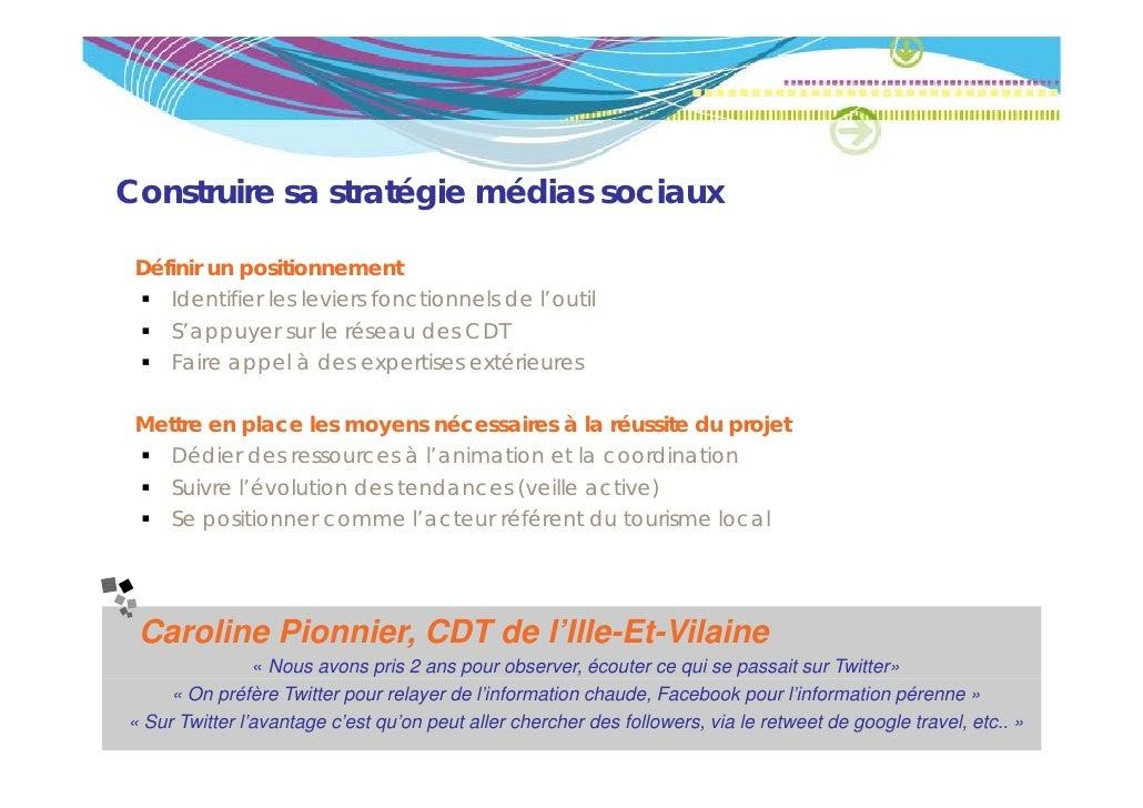 Construire sa stratégie médias sociaux Définir un positionnement    Identifier les leviers fonctionnels de l'outil    S'ap...