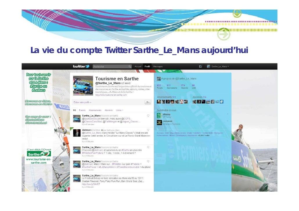 La vie du compte Twitter Sarthe_Le_Mans aujourd'hui