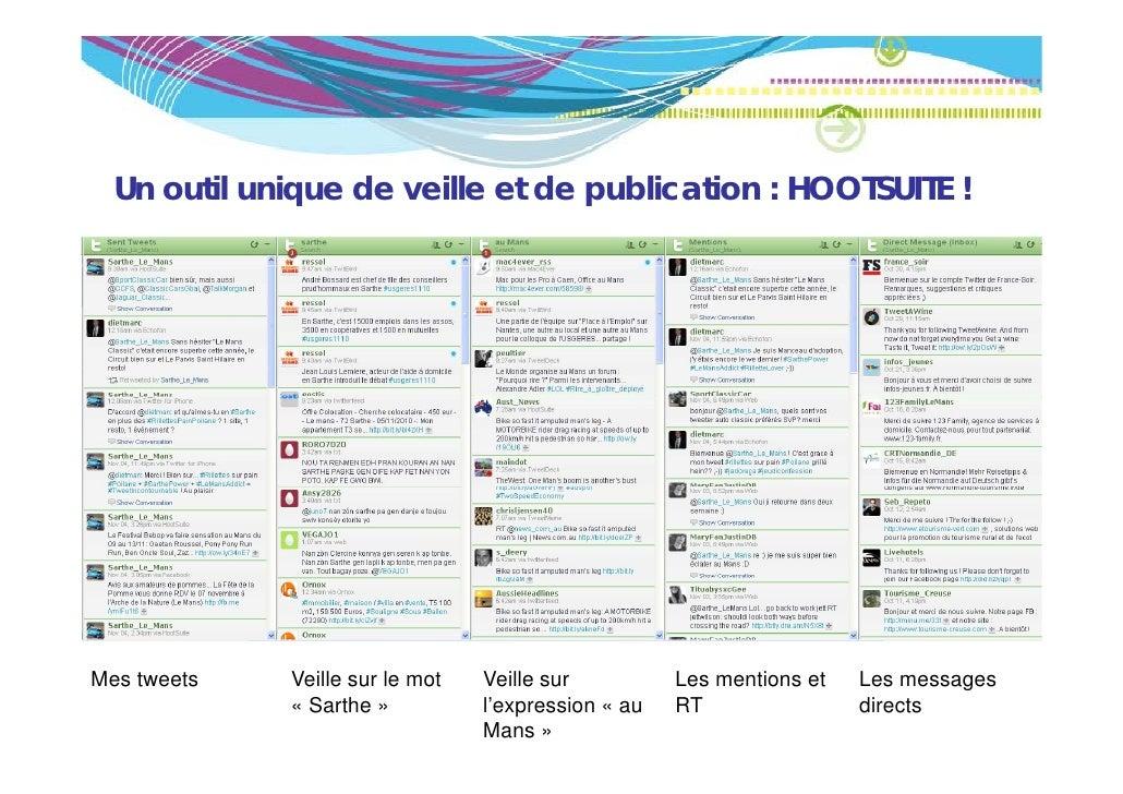 Un outil unique de veille et de publication : HOOTSUITE !Mes tweets   Veille sur le mot   Veille sur          Les mentions...