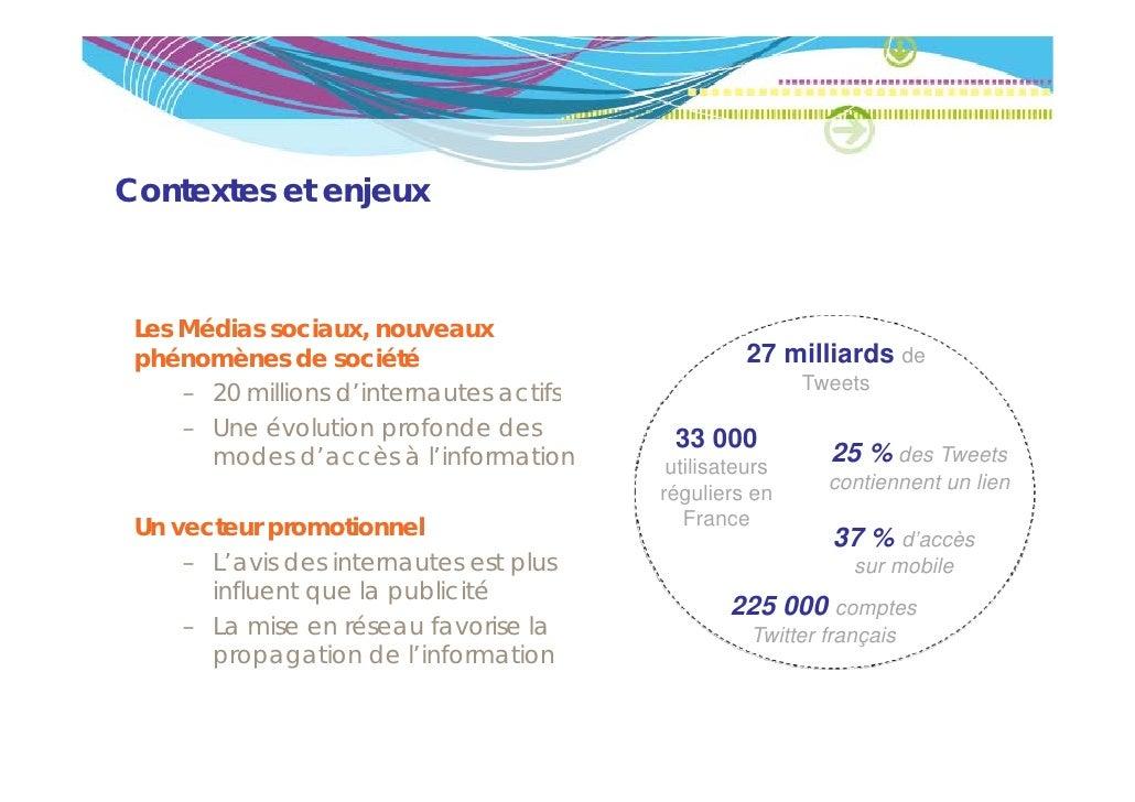 Contextes et enjeux Les Médias sociaux, nouveaux phénomènes de société                             27 milliards de        ...