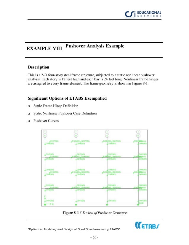 Nonlinear analysis of structures pdf