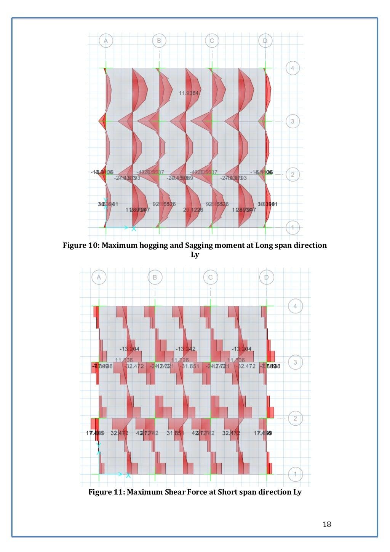 csi-etabs-safe-manual-slab-analysis-and-design-to-ec2-18-1024.jpg
