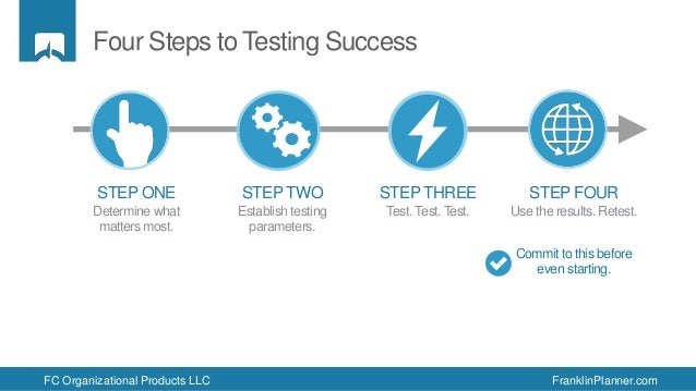 eTail East 2014 - Developing an Email Testing Roadmap