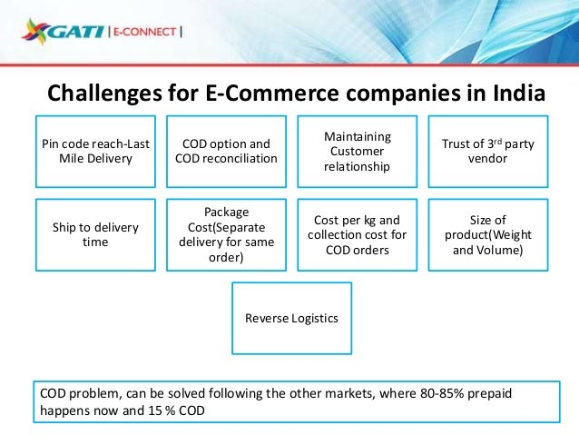 Gati Ecommerce And Logistics