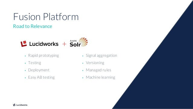 11 Fusion Platform Road to Relevance • Rapid prototyping • Testing • Deployment • Easy AB testing + • Signal aggregation •...