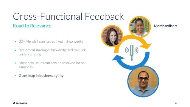 13 Cross-Functional Feedback • 30+ Merch Team issues fixed in two weeks • Reciprocal sharing of knowledge led to quick und...