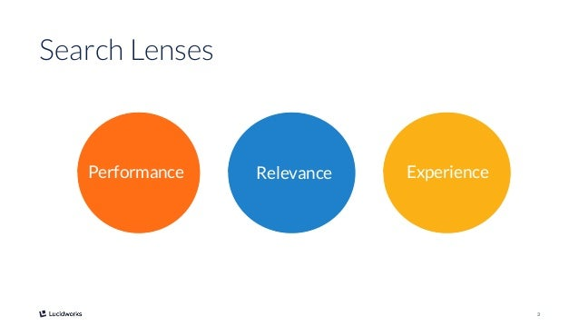 3 Search Lenses Relevance ExperiencePerformance