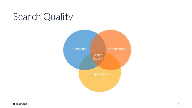 4 Search Quality Relevance Experience Performance Search Quality