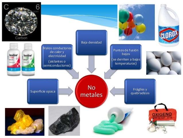 Elementos y compuestos a nuestro alrededor 19 compuestos qumicos urtaz Gallery
