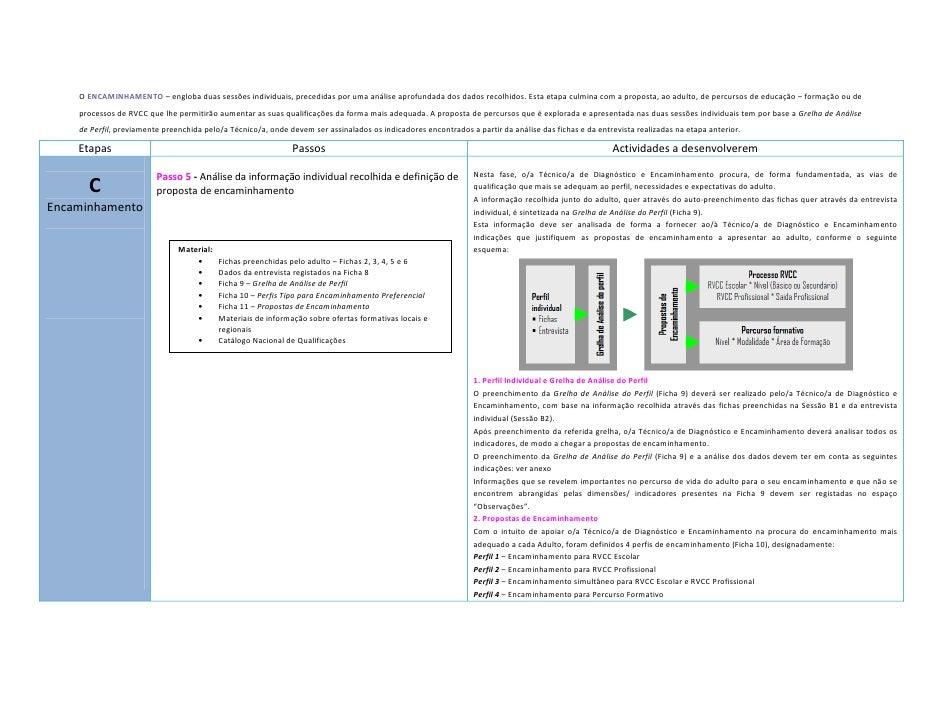 O ENCAMINHAMENTO – engloba duas sessões individuais, precedidas por uma análise aprofundada dos dados recolhidos. Esta eta...