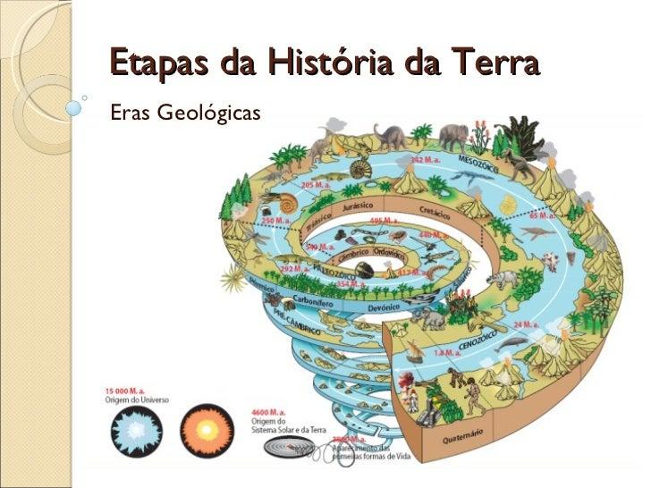 Etapas da História da Terra Eras Geológicas