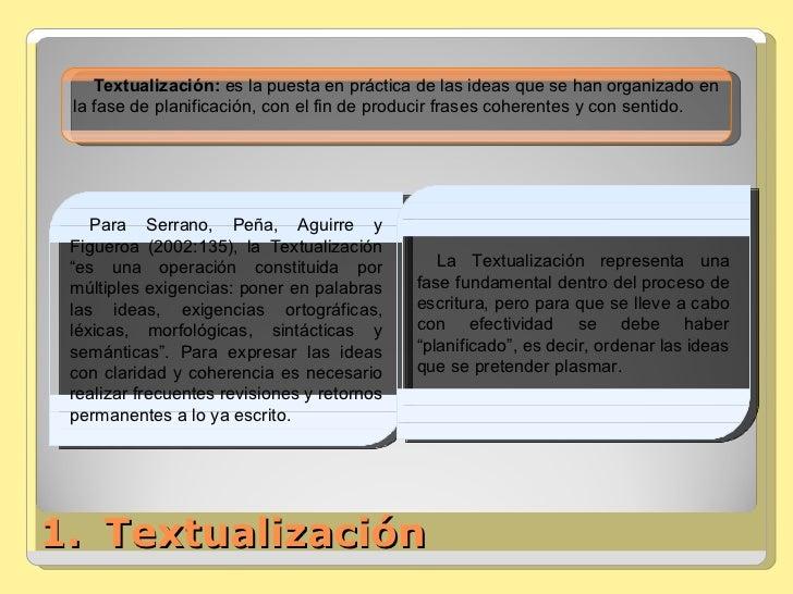 <ul><li>Textualización </li></ul>Textualización:  es la puesta en práctica de las ideas que se han organizado en la fase d...