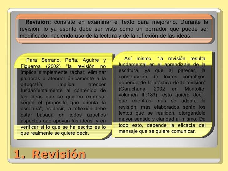 <ul><li>Revisión </li></ul>Revisión:  consiste en examinar el texto para mejorarlo. Durante la revisión, lo ya escrito deb...