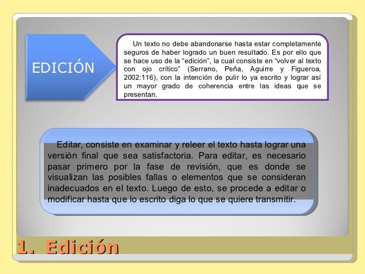 <ul><li>Edición </li></ul>Editar, consiste en examinar y releer el texto hasta lograr una versión final que sea satisfacto...