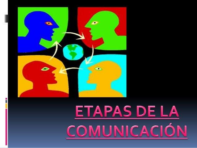 Para que el proceso de comunicación se realice eficazmente, necesita de todos loselementos que puedes observar a continuac...