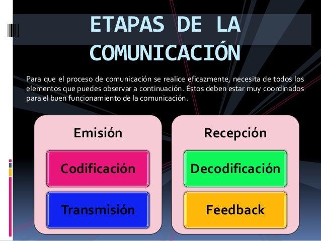 Etapas de la comunicacion Slide 3
