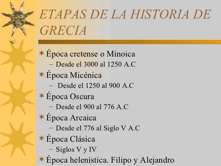 ETAPAS DE LA HISTORIA DE GRECIA <ul><li>Época cretense o Minoica </li></ul><ul><ul><li>Desde el 3000 al 1250 A.C </li></ul...
