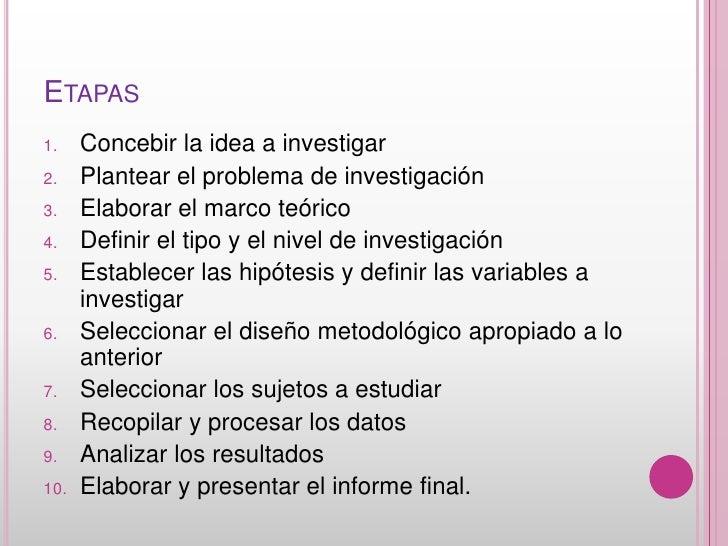 ETAPAS1.    Concebir la idea a investigar2.    Plantear el problema de investigación3.    Elaborar el marco teórico4.    D...