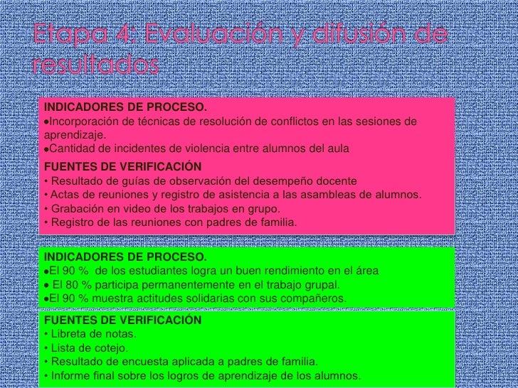 Etapa 4: Evaluación y difusión de resultados<br />INDICADORES DE PROCESO.<br /><ul><li>Incorporación de técnicas de resolu...