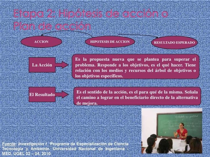 Etapa 2: Hipótesis de acción o Plan de acción<br />ACCION<br />HIPOTESIS DE ACCION<br />RESULTADO ESPERADO<br />La Acción<...