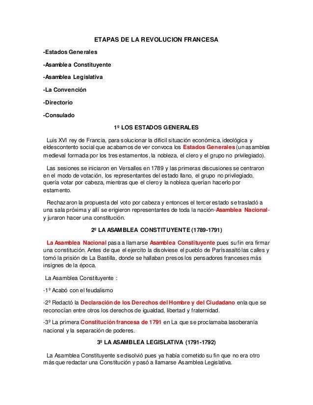 ETAPAS DE LA REVOLUCION FRANCESA -Estados Generales -Asamblea Constituyente -Asamblea Legislativa -La Convención -Director...
