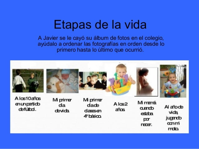 Etapas de la vida A Javier se le cayó su álbum de fotos en el colegio, ayúdalo a ordenar las fotografías en orden desde lo...
