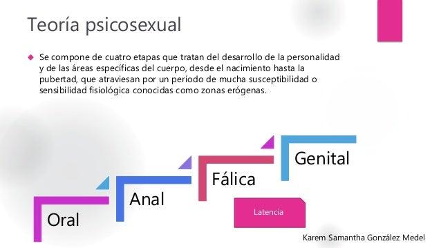 Etapas del desarrollo psicosexual segun el psicoanalisis