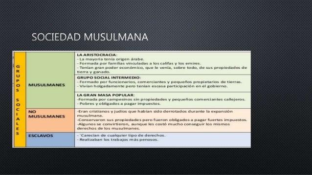 Etapas del islam en españa