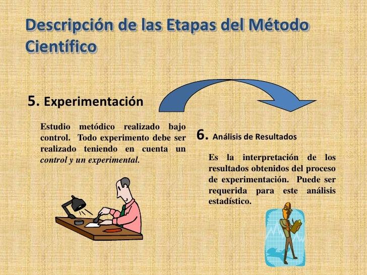 Etapas del metodo cientifico escuela de comercio y for En que consiste el metodo cientifico