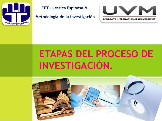 EFT.- Jessica Espinosa M.  Metodología de la investigación  ETAPAS DEL PROCESO DE  INVESTIGACIÓN.