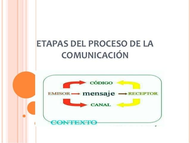 ETAPAS DEL PROCESO DE LA COMUNICACIÓN