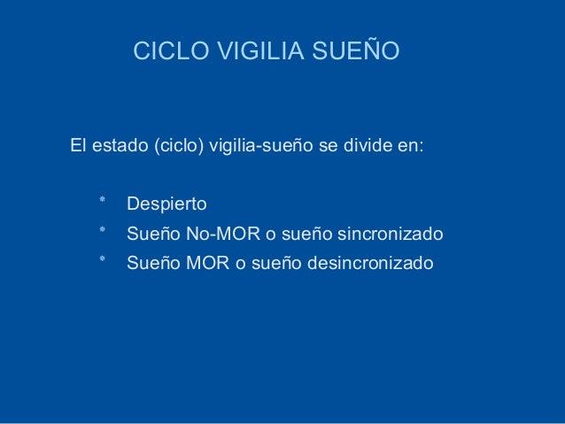 CICLO VIGILIA SUEÑOEl estado (ciclo) vigilia-sueño se divide en:   ٭   Despierto   ٭   Sueño No-MOR o sueño sincroniza...