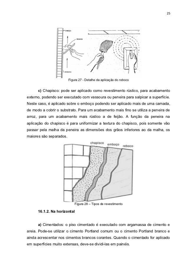Etapas e execução de uma obra Felipe Massa