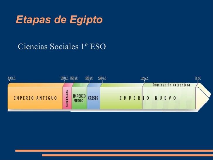 Etapas de Egipto <ul><li>Ciencias Sociales 1º ESO </li></ul>