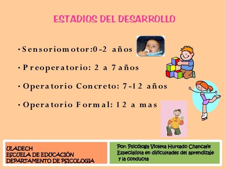 ESTADIOS DEL DESARROLLO     • S en s or iom otor :0 -2   a ñ os         P r eoper a tor io: 2 a 7 a ñ os    •         Oper...