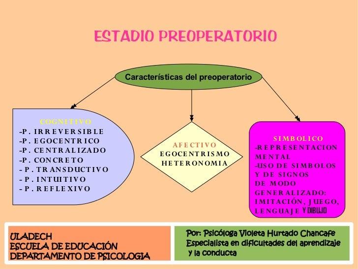 ESTADIO PREOPERATORIO                                  Características del preoperatorio             COG N I T I V O  -P ....