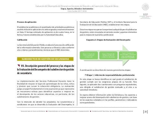 Evaluación del Desempeño del Personal con funciones de Dirección y de Supervisión. Educación Básica Etapas, Aspectos, Méto...