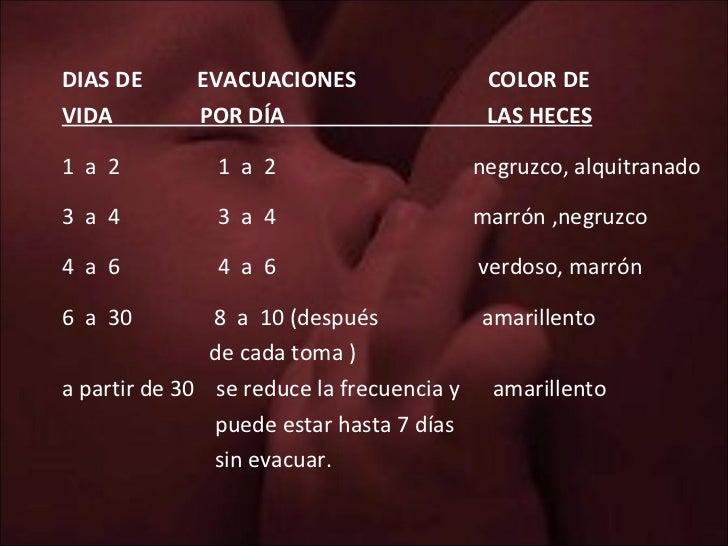 <ul><li>DIAS DE  EVACUACIONES  COLOR DE </li></ul><ul><li>VIDA  POR DÍA  LAS HECES </li></ul><ul><li>1  a  2  1  a  2  neg...