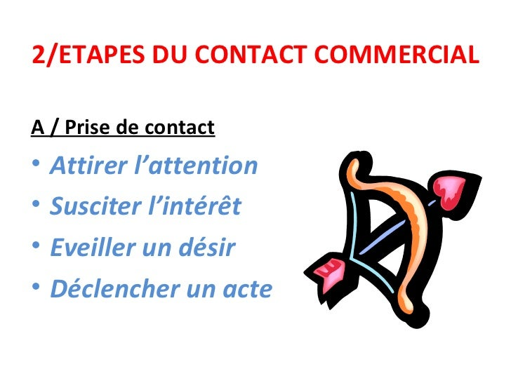 2/ETAPES DU CONTACT COMMERCIALA / Prise de contact•   Attirer l'attention•   Susciter l'intérêt•   Eveiller un désir•   Dé...