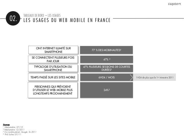 TABLEAUX DE BORD – LES USAGES       02.            LES USAGES DU WEB MOBILE EN FRANCE                                   ON...