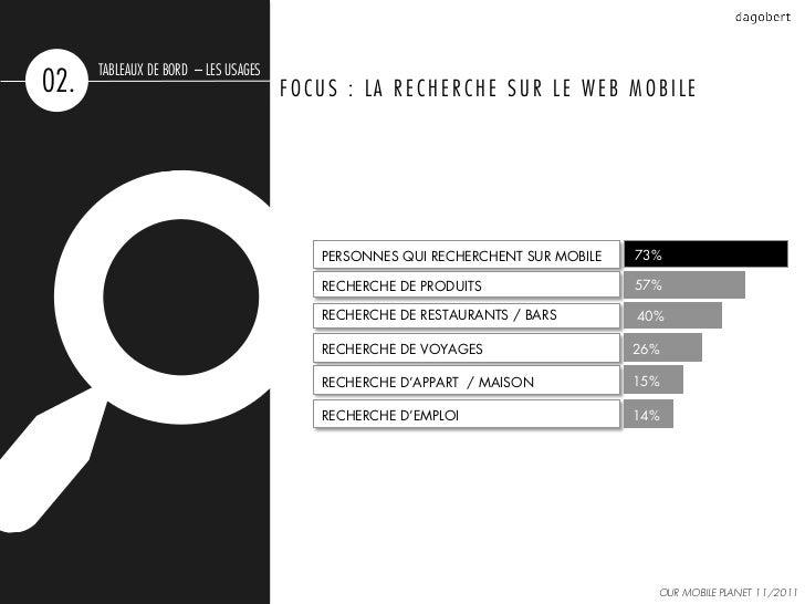 TABLEAUX DE BORD – LES USAGES02.                                   FOCUS : LA RECHERCHE SUR LE WEB MOBILE                 ...