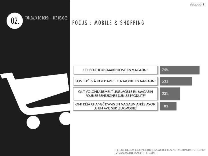 TABLEAUX DE BORD – LES USAGES02.                                   FOCUS : MOBILE & SHOPPING                              ...