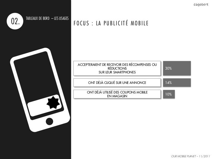 TABLEAUX DE BORD – LES USAGES02.                                   FOCUS : LA PUBLICITÉ MOBILE                            ...