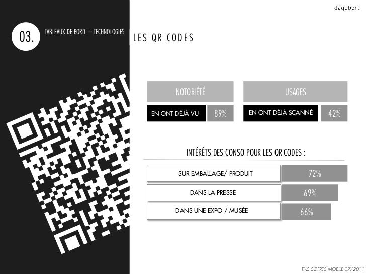 TABLEAUX DE BORD – TECHNOLOGIES03.                                     LES QR CODES                                       ...