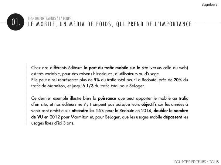 LES COMPORTEMENTS À LA LOUPE01.   LE MOBILE, UN MÉDIA DE POIDS, QUI PREND DE L'IMPORTANCE        Chez nos différents édite...